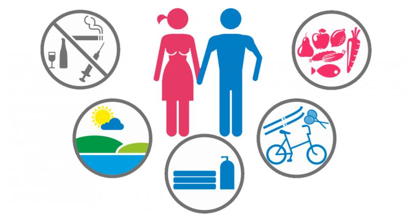 Здоровый образ жизни для профилактики рака желудка