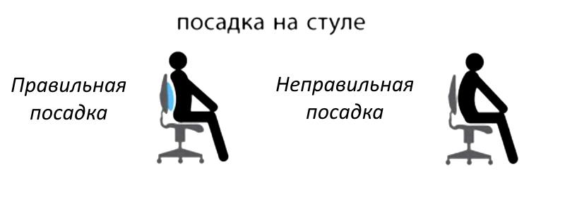 Польза ортопедической подушки для поддержки позвоночника