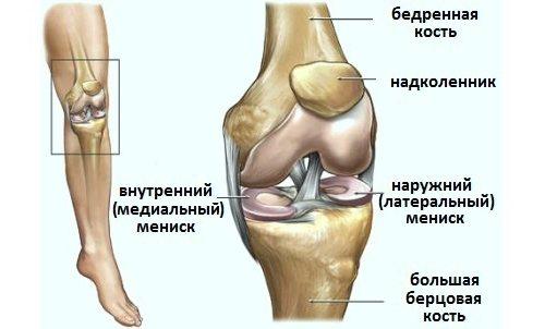 Как лечить трещину в пальце ноги